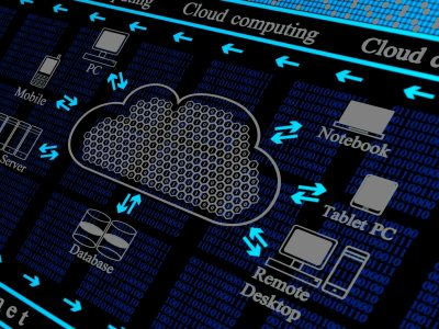 Most Common Uses Of Cloud Computing & Network Monitoring
